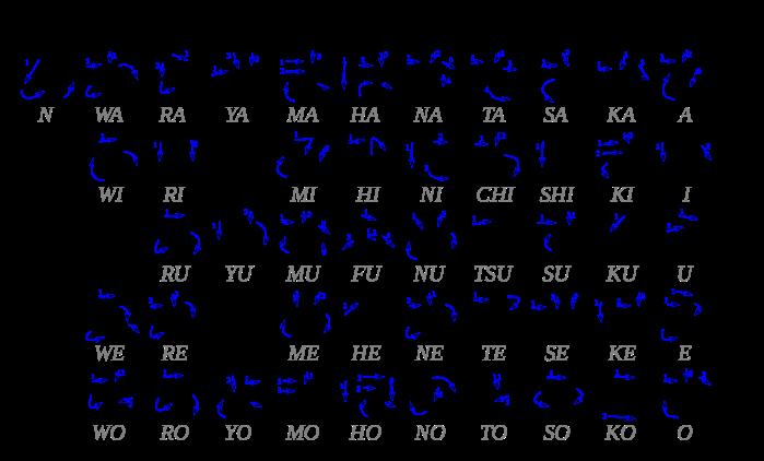 2000px-table_hiragana
