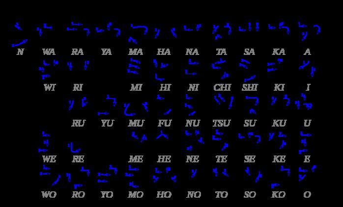 768px-table_katakana